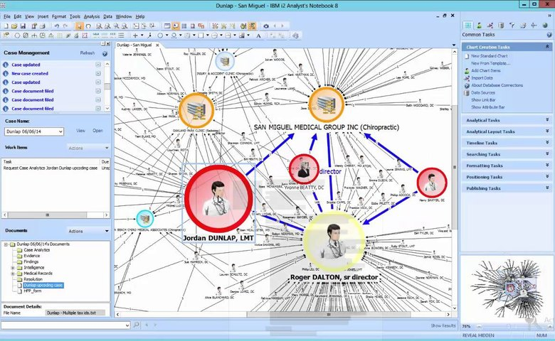 Image result for analyst notebook mapping route